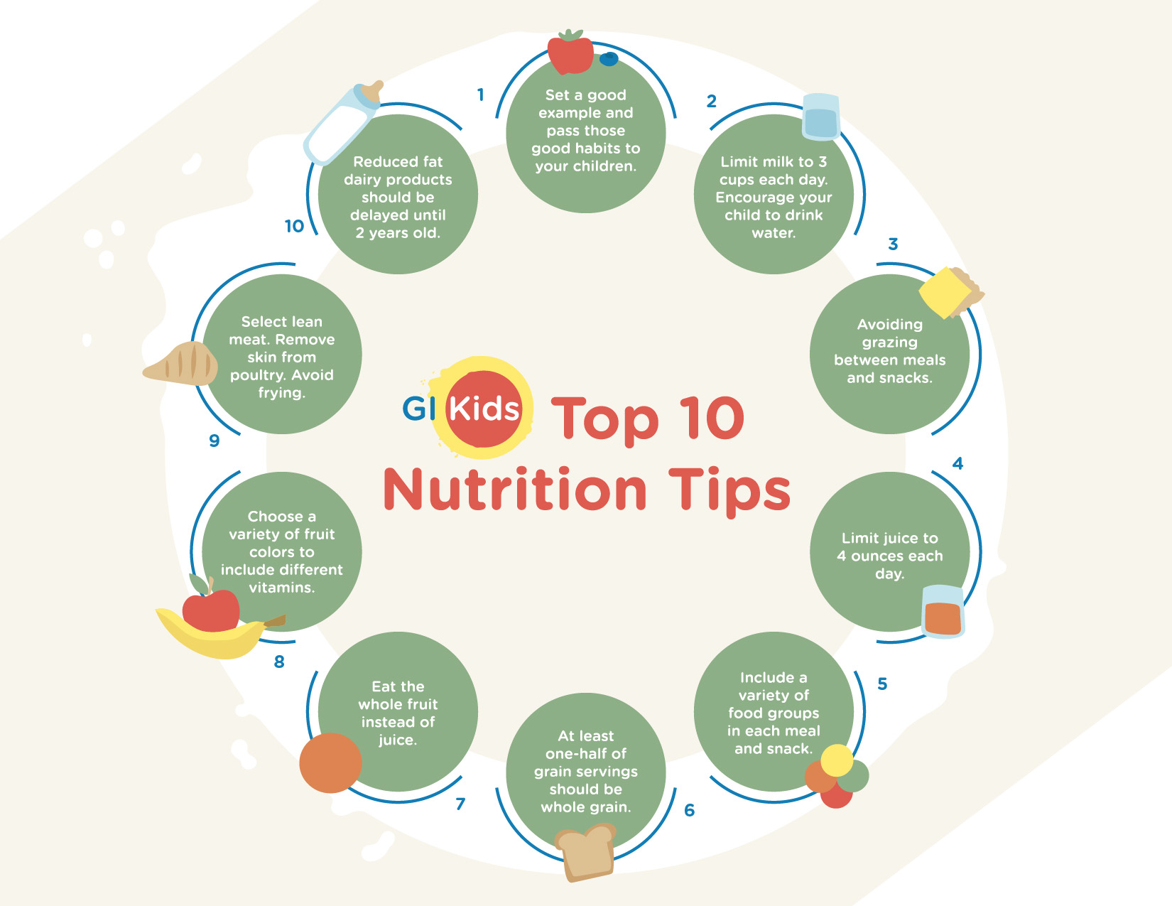 GIKids_Top10_NutritionTips_full_final.jpg